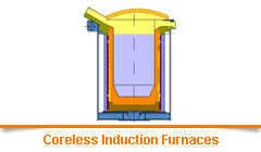 CIF Coreless Induction Furnaces