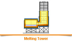 Melting Tower for Furnaces Aluminium Foundry