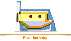 Reverberatory Furnace for Aluminium Foundry